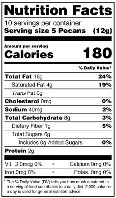 Glazed-pecans-Nutrition